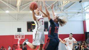 Unpredictable women's hoops split two-game set