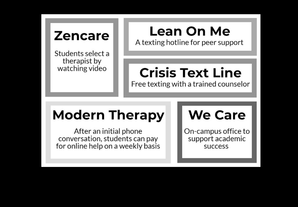 Students Seek Mental Health Treatment Off Campus The Huntington News
