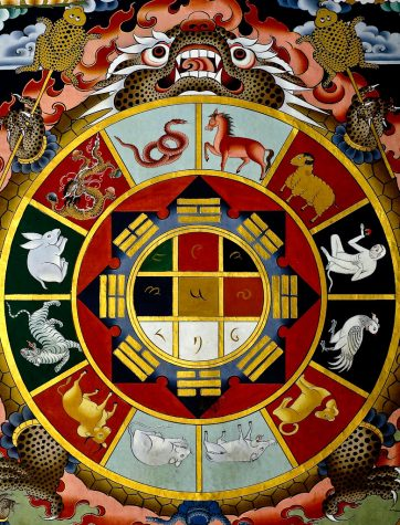 Featured is an image used to depict a Buddhist astrology chart.