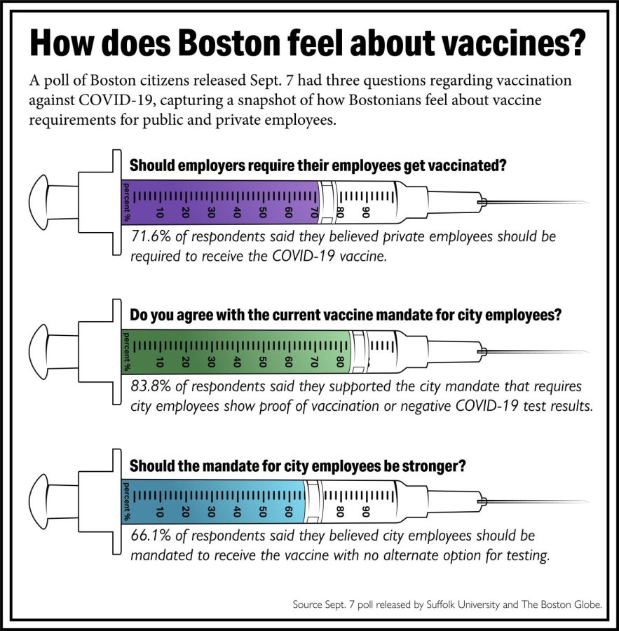 As the Delta variants presence continues, we must remain safe by physically staying away from those who arent fully vaccinated.